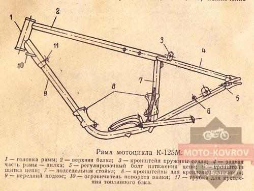 http://moto-kovrov.ru/wp-content/uploads/2013/02/K-125M_3.jpg