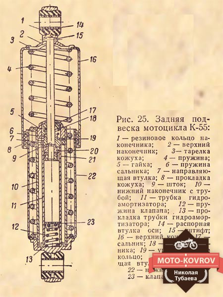 К-55_3