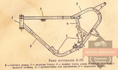 К-58_3