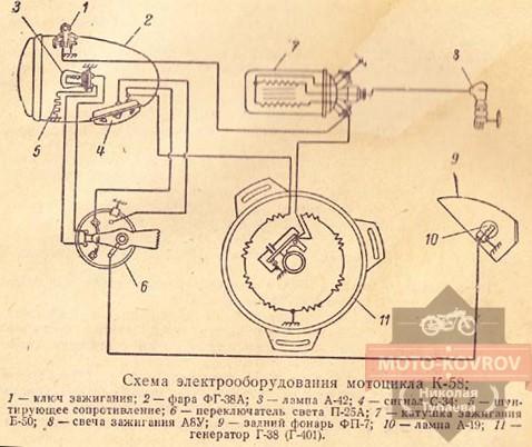 К-58_5