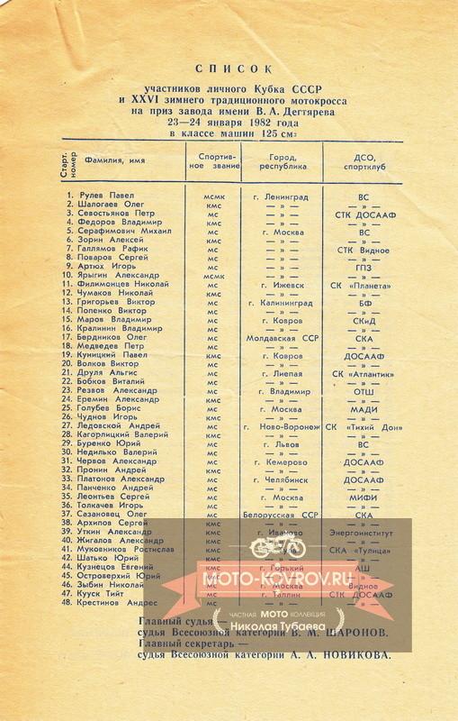 Список участников 1
