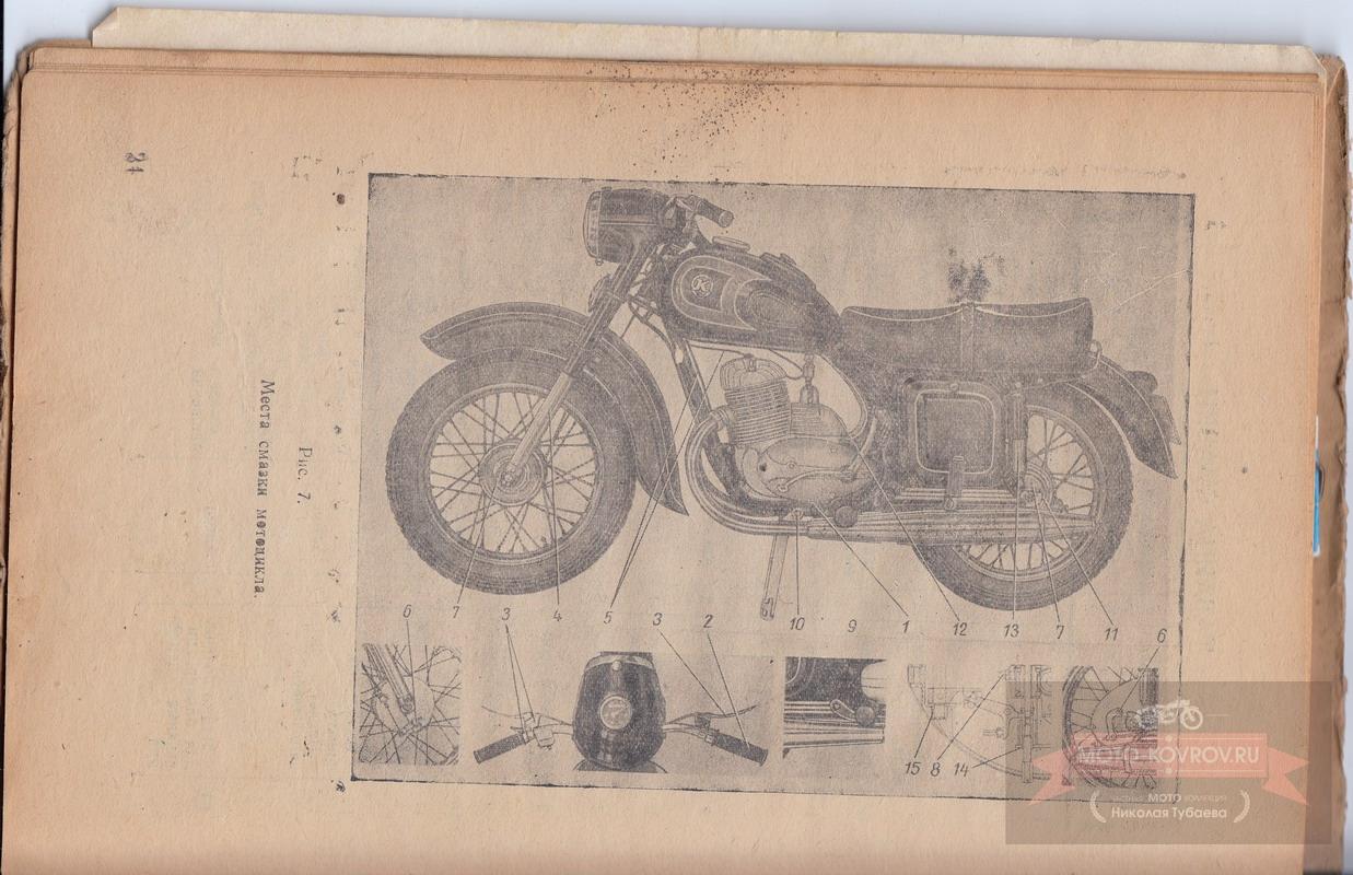 Карта смазки мотоцикла