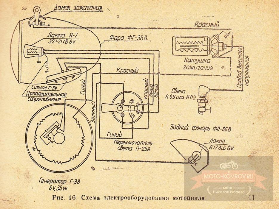 Схема К-175А