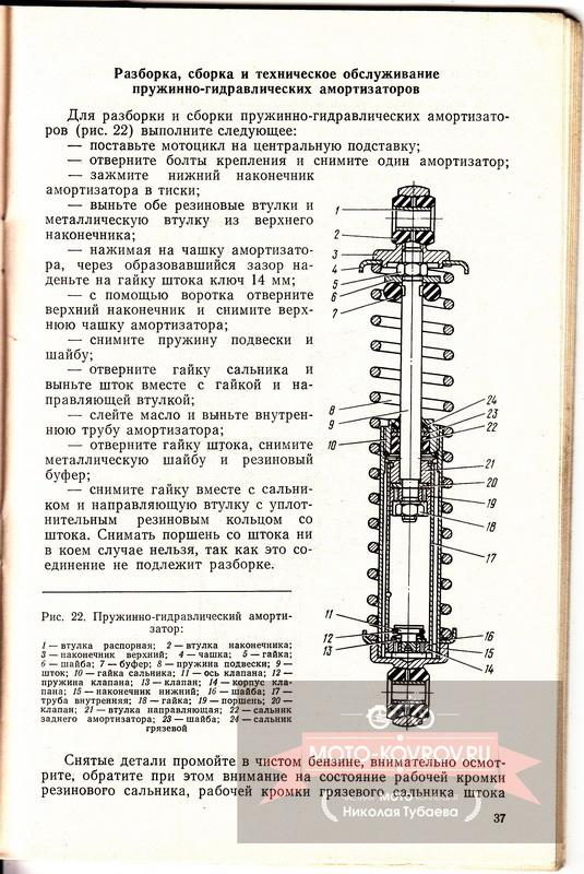 Пружинно-гидравлический амортизатор