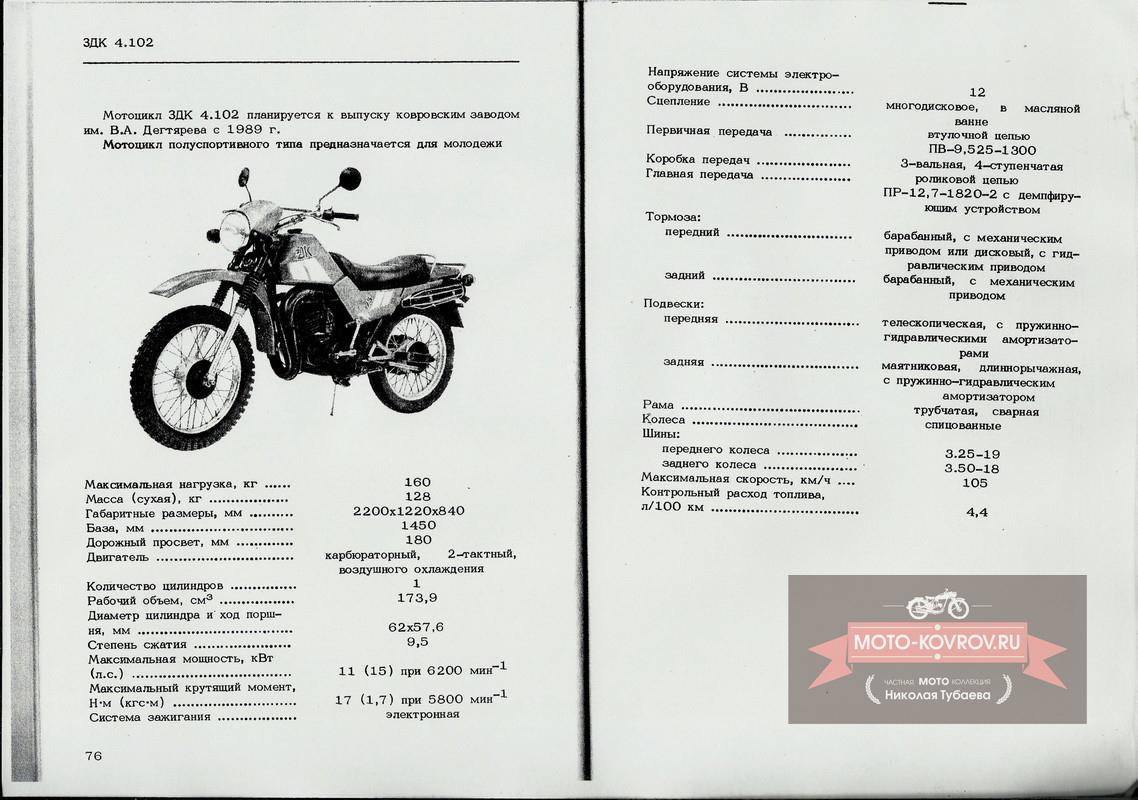 1989-90 ЗДК-175 4.102 тех. хар.