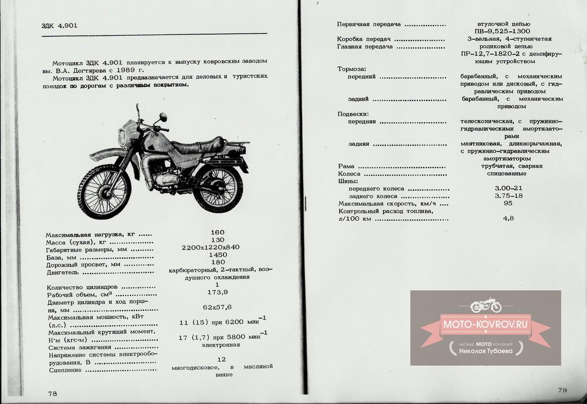 1989-90 ЗДК-175 4.901 тех. хар.